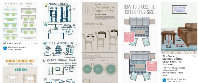Pinterest home decor ideas shown through infographics of home and design layouts.
